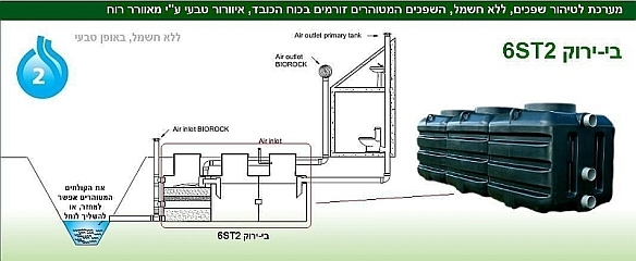 2 - 55 wastewater treatment plant by www.hametaher.co.il bi-yarok for 6 people all gravitational wind ventilator
