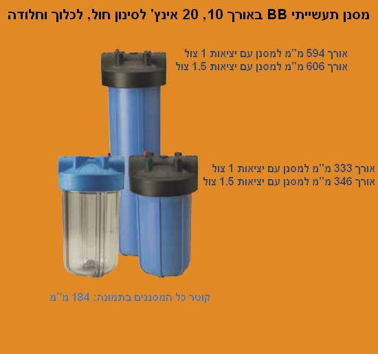 water-filter-industrial-BB-10-or 20-inch